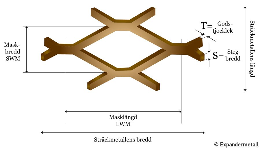 Produktval instruktions bild